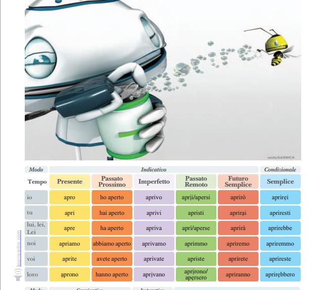 Super moderní obrázek malých robotů s tabulkou. Je třeba ještě něco dodávat?